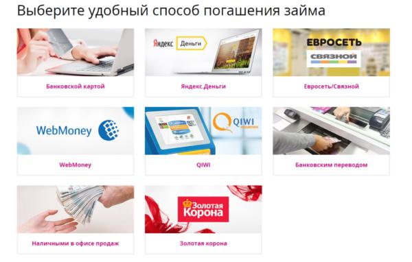 Сбербанк как взять кредит наличными — Займы Онлайн