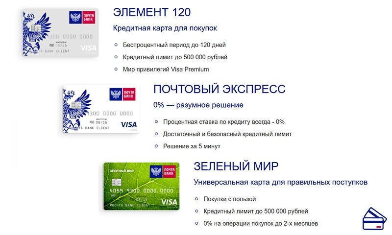 кредитная карта почта банк оформить сейчас