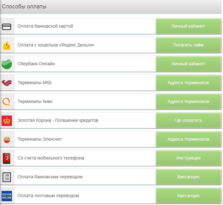 способы погашения онлайн займа в Веббанкир
