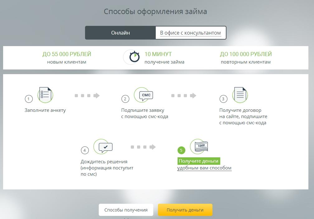 мигкредит оформить заявку онлайн схема метро москвы 2020 яндекс