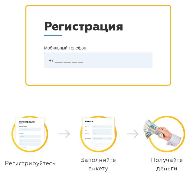 Райффайзенбанк кредитная карта 110 дней условия снятие наличных