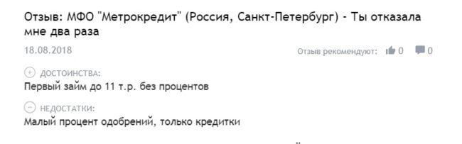 мфо метрокредит личный кабинет