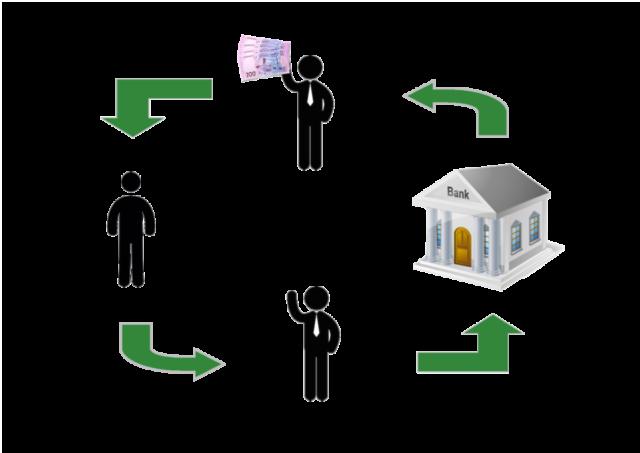 Особенности деятельности кредитных брокеров