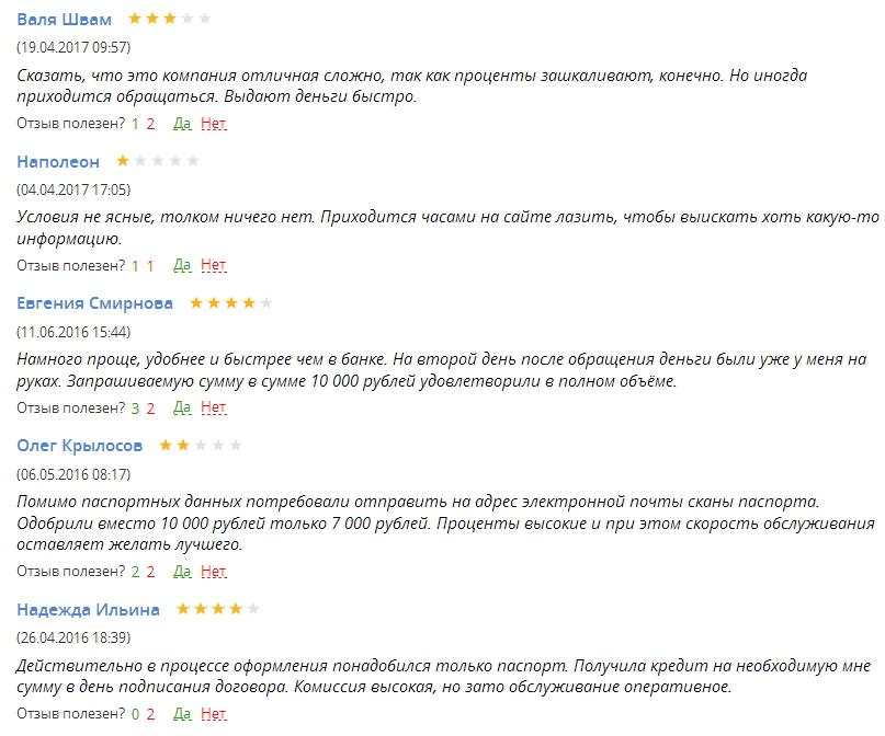 комментарии клиентов мфк