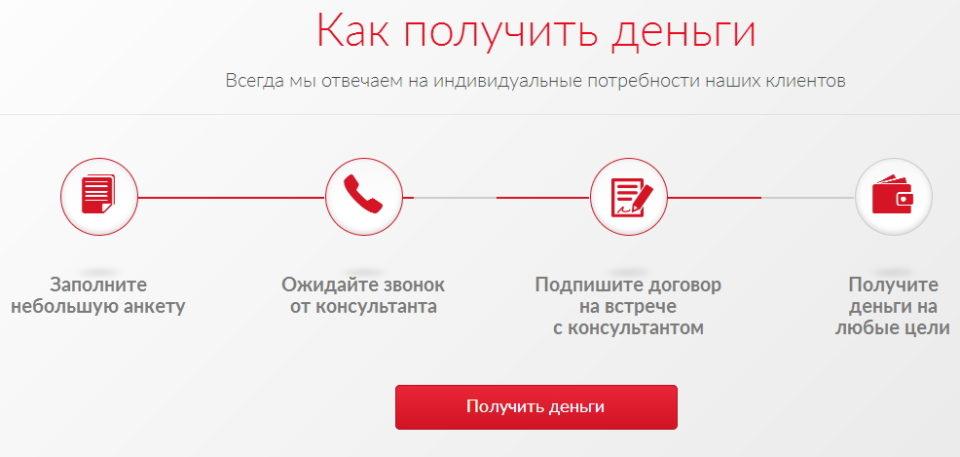 5db40020d8ab1 Займ в МФО Профи Кредит - на карту, онлайн заявка, отзывы ...